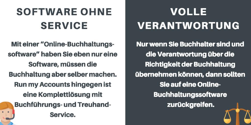 Buchhaltungssoftware ohne Service