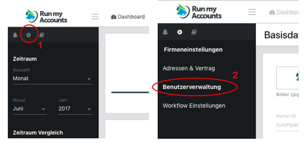 Benutzerverwaltung Run my Accounts