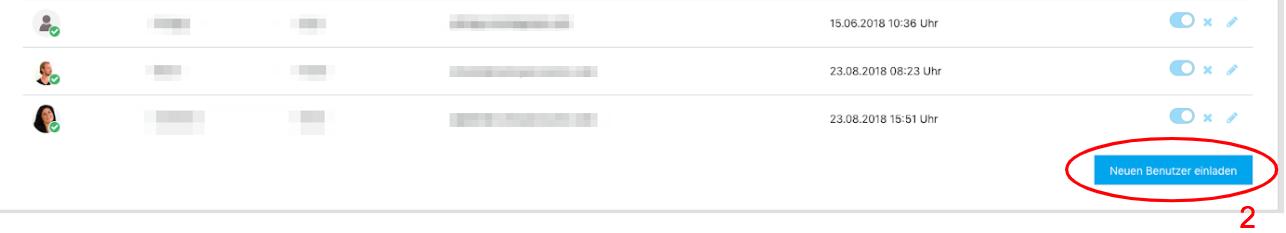 Userübersicht Run my Accounts